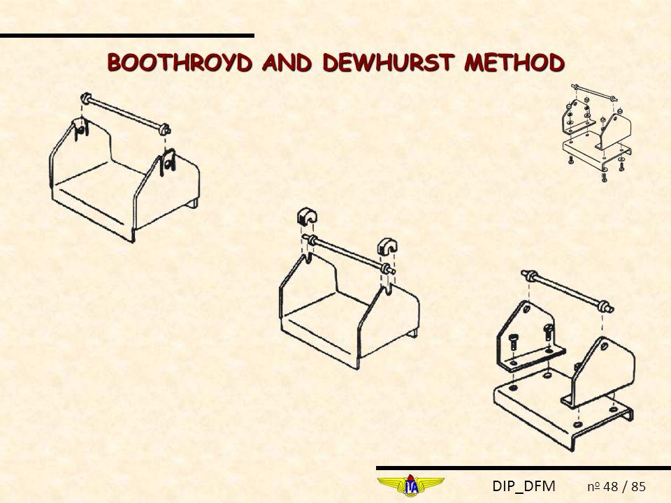 DIP_DFM n o 48 / 85 BOOTHROYD AND DEWHURST METHOD