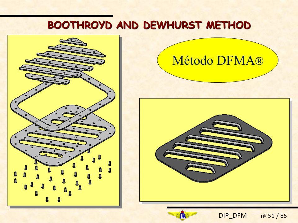 DIP_DFM n o 51 / 85 BOOTHROYD AND DEWHURST METHOD Método DFMA ®