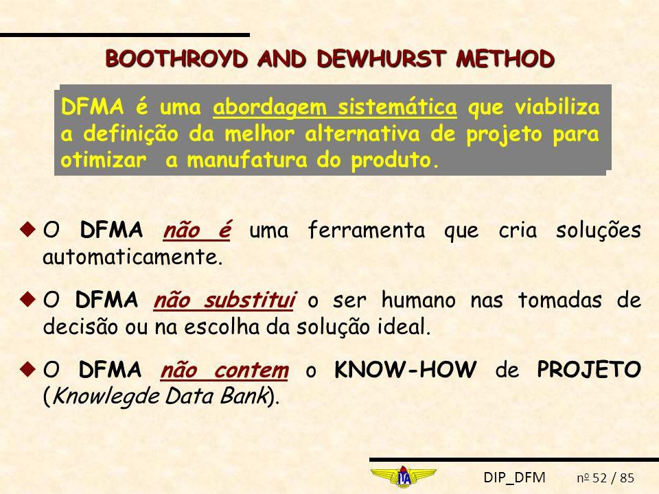 DIP_DFM n o 52 / 85 BOOTHROYD AND DEWHURST METHOD DFMA é uma abordagem sistemática que viabiliza a definição da melhor alternativa de projeto para oti