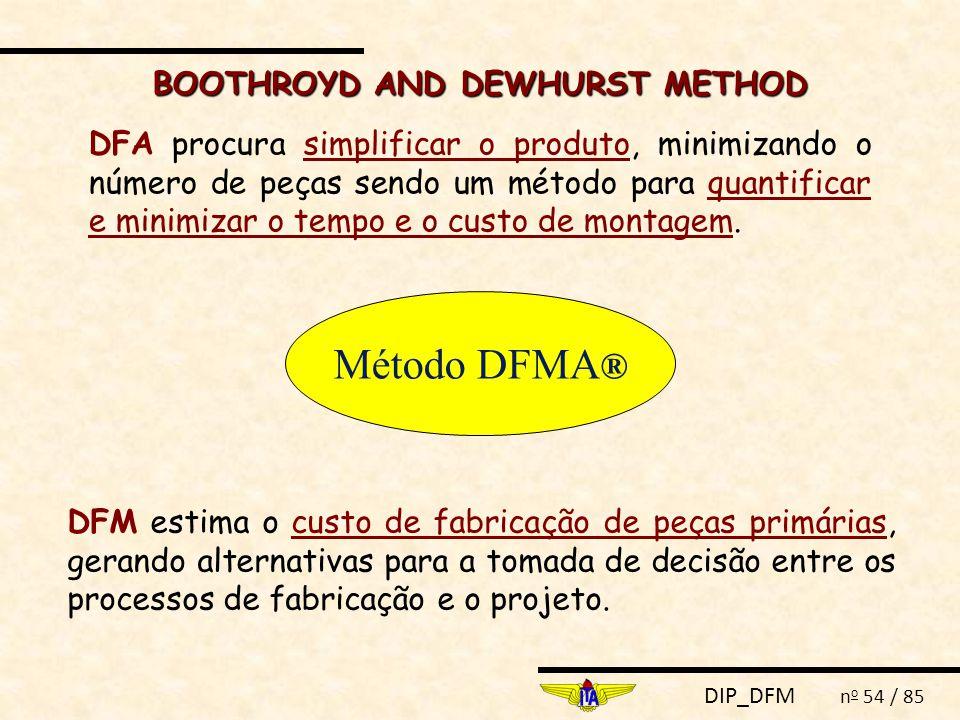 DIP_DFM n o 54 / 85 BOOTHROYD AND DEWHURST METHOD DFM estima o custo de fabricação de peças primárias, gerando alternativas para a tomada de decisão entre os processos de fabricação e o projeto.
