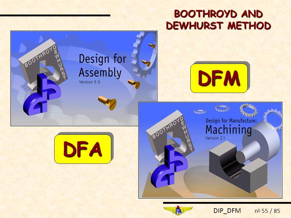 DIP_DFM n o 55 / 85 DFADFA DFMDFM BOOTHROYD AND DEWHURST METHOD