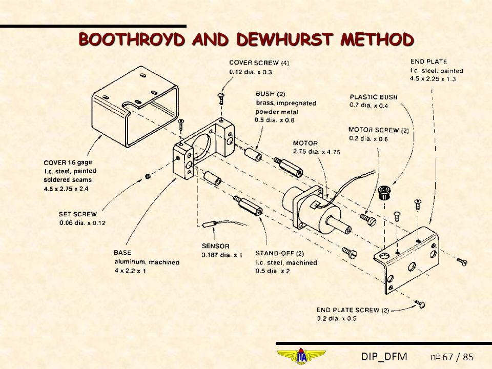 DIP_DFM n o 67 / 85 BOOTHROYD AND DEWHURST METHOD