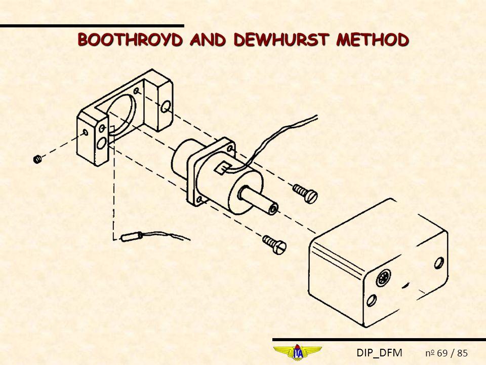 DIP_DFM n o 69 / 85 BOOTHROYD AND DEWHURST METHOD