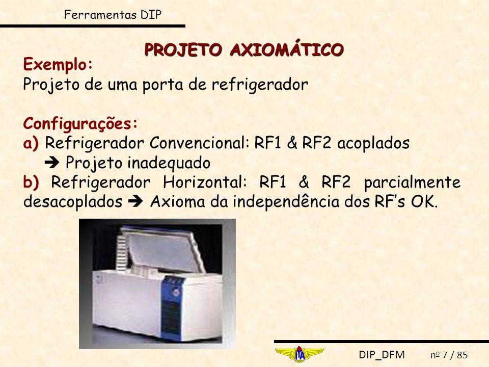 DIP_DFM n o 7 / 85 PROJETO AXIOMÁTICO Exemplo: Projeto de uma porta de refrigerador Configurações: a) Refrigerador Convencional: RF1 & RF2 acoplados 
