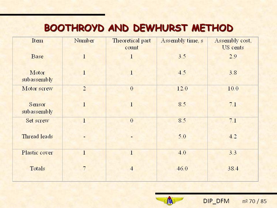 DIP_DFM n o 70 / 85 BOOTHROYD AND DEWHURST METHOD