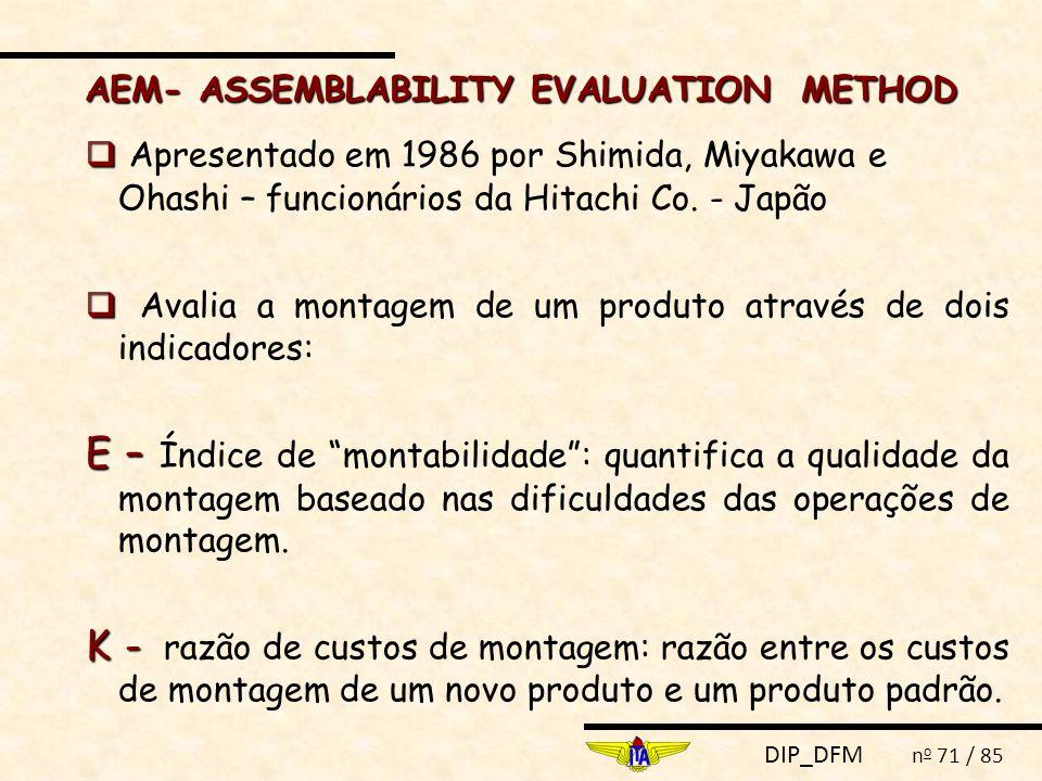 DIP_DFM n o 71 / 85   Apresentado em 1986 por Shimida, Miyakawa e Ohashi – funcionários da Hitachi Co. - Japão   Avalia a montagem de um produto a