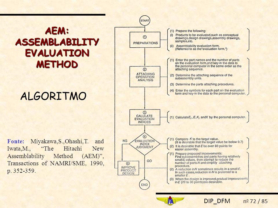 "DIP_DFM n o 72 / 85 AEM: ASSEMBLABILITY EVALUATION METHOD ALGORITMO Fonte: Miyakawa,S.,Ohashi,T. and Iwata,M., ""The Hitachi New Assemblability Method"