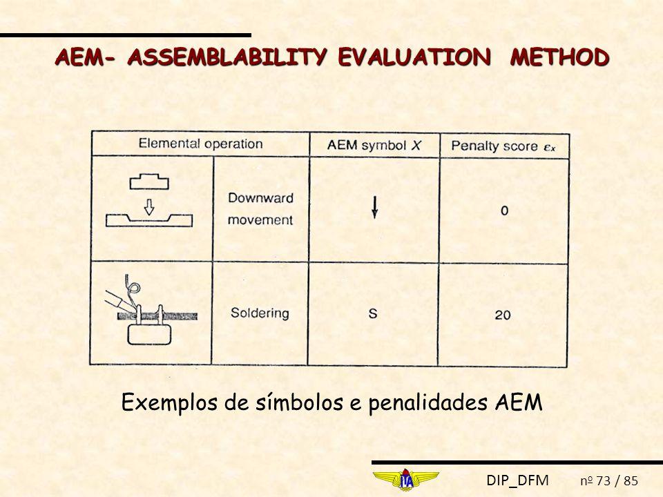 DIP_DFM n o 73 / 85 AEM- ASSEMBLABILITY EVALUATION METHOD Exemplos de símbolos e penalidades AEM