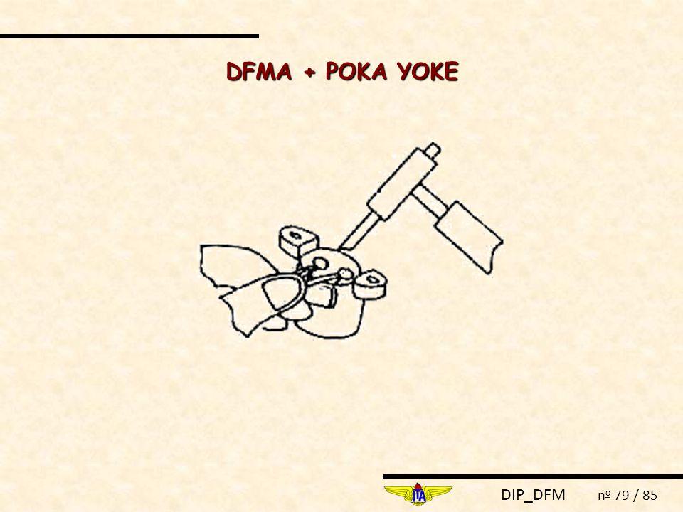 DIP_DFM n o 79 / 85 DFMA + POKA YOKE