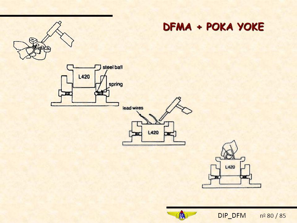 DIP_DFM n o 80 / 85 DFMA + POKA YOKE