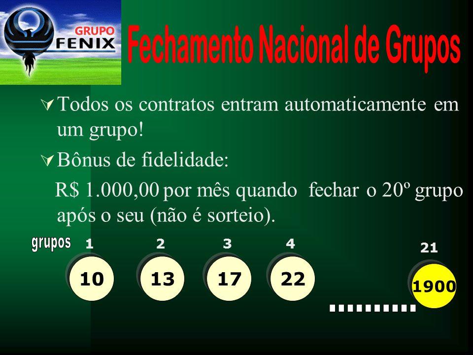 """Programa de Fidelidade Grupo Fenix """"Ser cliente do Grupo Fenix, é tão bom, que até dá dinheiro!"""""""