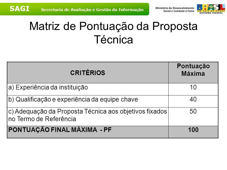 SAGI Secretaria de Avaliação e Gestão da Informação Matriz de Pontuação da Proposta Técnica CRITÉRIOS Pontuação Máxima a) Experiência da instituição10