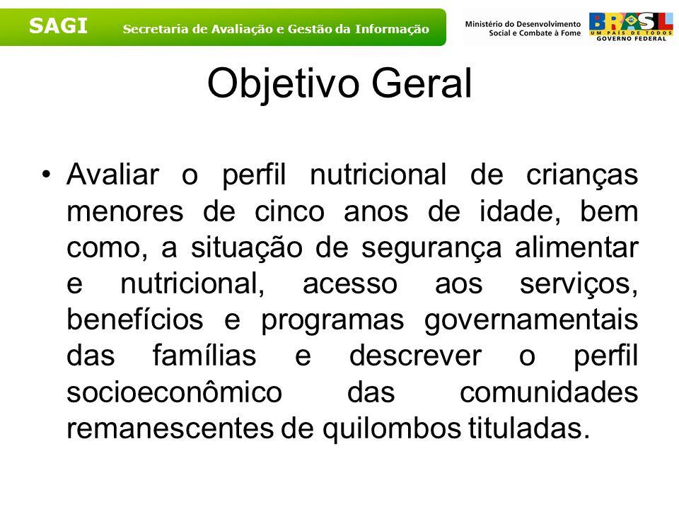 SAGI Secretaria de Avaliação e Gestão da Informação Objetivo Geral Avaliar o perfil nutricional de crianças menores de cinco anos de idade, bem como,