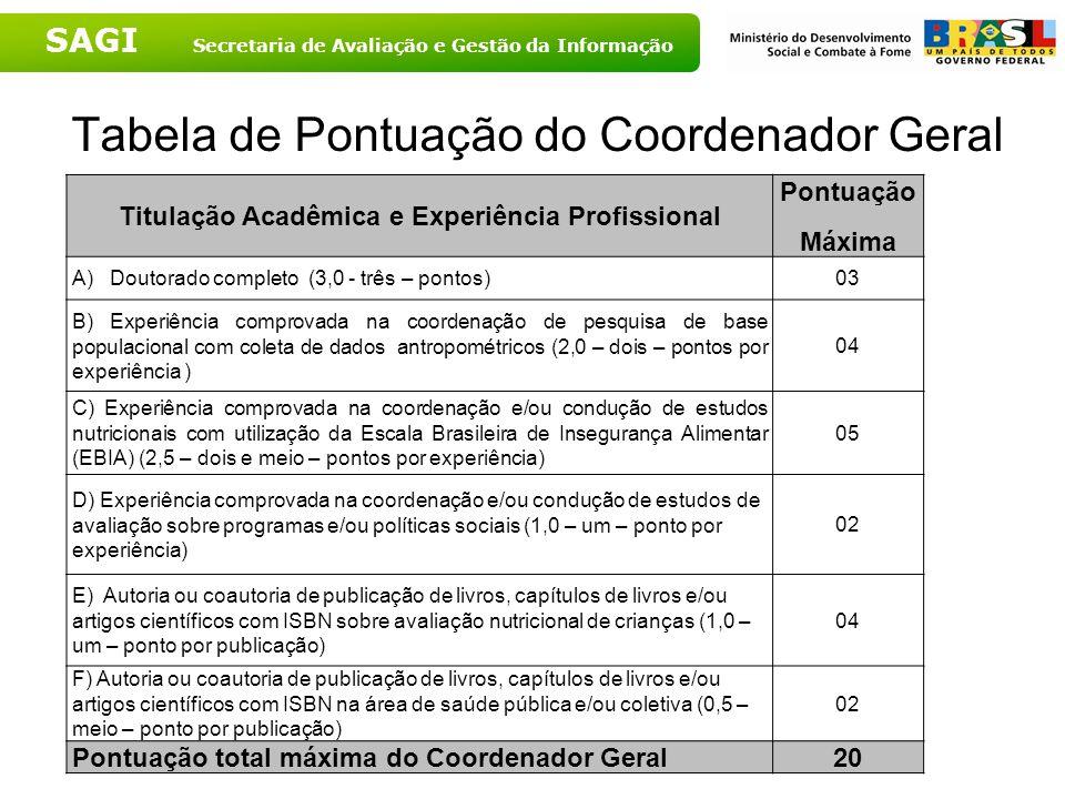 SAGI Secretaria de Avaliação e Gestão da Informação Tabela de Pontuação do Coordenador Geral Titulação Acadêmica e Experiência Profissional Pontuação Máxima A) Doutorado completo (3,0 - três – pontos)03 B) Experiência comprovada na coordenação de pesquisa de base populacional com coleta de dados antropométricos (2,0 – dois – pontos por experiência ) 04 C) Experiência comprovada na coordenação e/ou condução de estudos nutricionais com utilização da Escala Brasileira de Insegurança Alimentar (EBIA) (2,5 – dois e meio – pontos por experiência) 05 D) Experiência comprovada na coordenação e/ou condução de estudos de avaliação sobre programas e/ou políticas sociais (1,0 – um – ponto por experiência) 02 E) Autoria ou coautoria de publicação de livros, capítulos de livros e/ou artigos científicos com ISBN sobre avaliação nutricional de crianças (1,0 – um – ponto por publicação) 04 F) Autoria ou coautoria de publicação de livros, capítulos de livros e/ou artigos científicos com ISBN na área de saúde pública e/ou coletiva (0,5 – meio – ponto por publicação) 02 Pontuação total máxima do Coordenador Geral20