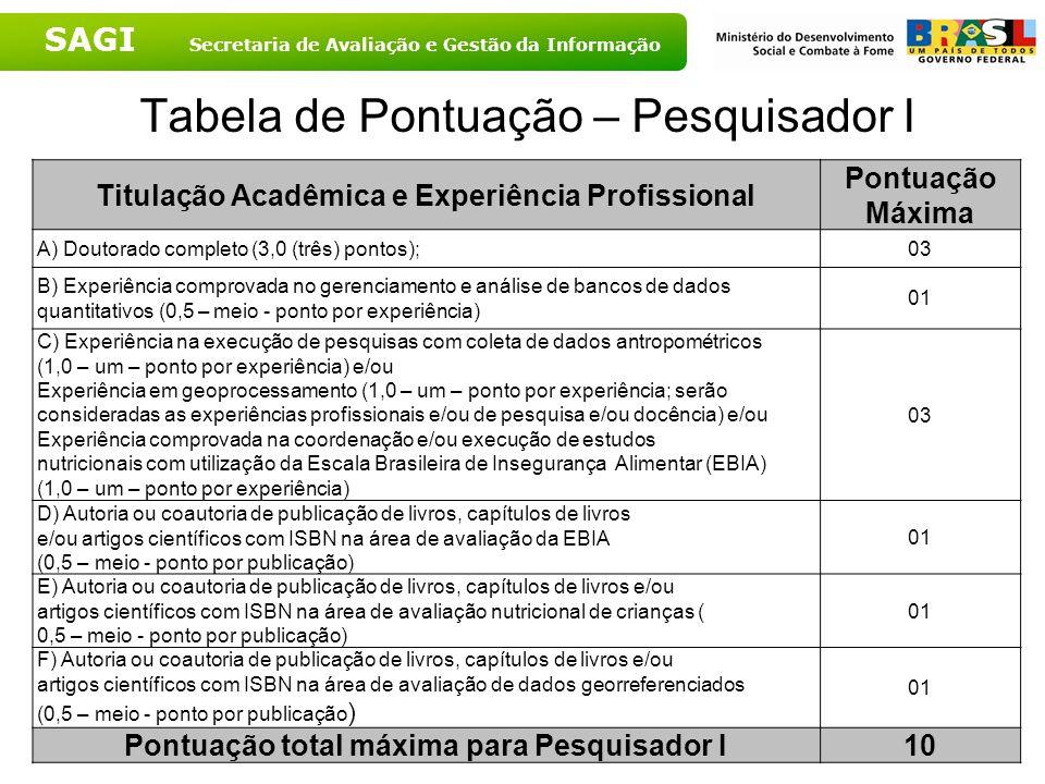 SAGI Secretaria de Avaliação e Gestão da Informação Tabela de Pontuação – Pesquisador I Titulação Acadêmica e Experiência Profissional Pontuação Máxima A) Doutorado completo (3,0 (três) pontos);03 B) Experiência comprovada no gerenciamento e análise de bancos de dados quantitativos (0,5 – meio - ponto por experiência) 01 C) Experiência na execução de pesquisas com coleta de dados antropométricos (1,0 – um – ponto por experiência) e/ou Experiência em geoprocessamento (1,0 – um – ponto por experiência; serão consideradas as experiências profissionais e/ou de pesquisa e/ou docência) e/ou Experiência comprovada na coordenação e/ou execução de estudos nutricionais com utilização da Escala Brasileira de Insegurança Alimentar (EBIA) (1,0 – um – ponto por experiência) 03 D) Autoria ou coautoria de publicação de livros, capítulos de livros e/ou artigos científicos com ISBN na área de avaliação da EBIA (0,5 – meio - ponto por publicação) 01 E) Autoria ou coautoria de publicação de livros, capítulos de livros e/ou artigos científicos com ISBN na área de avaliação nutricional de crianças ( 0,5 – meio - ponto por publicação) 01 F) Autoria ou coautoria de publicação de livros, capítulos de livros e/ou artigos científicos com ISBN na área de avaliação de dados georreferenciados (0,5 – meio - ponto por publicação ) 01 Pontuação total máxima para Pesquisador I10