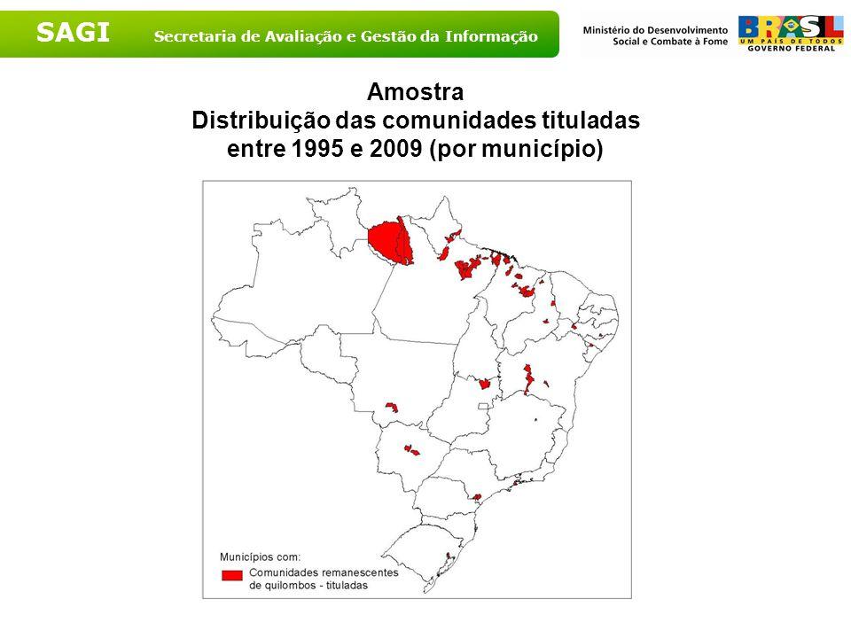 SAGI Secretaria de Avaliação e Gestão da Informação Requisitos Mínimos da Licitante a)Conclusão de, no mínimo, 01 (uma) atividade de pesquisa de base populacional com coleta de dados antropométricos.