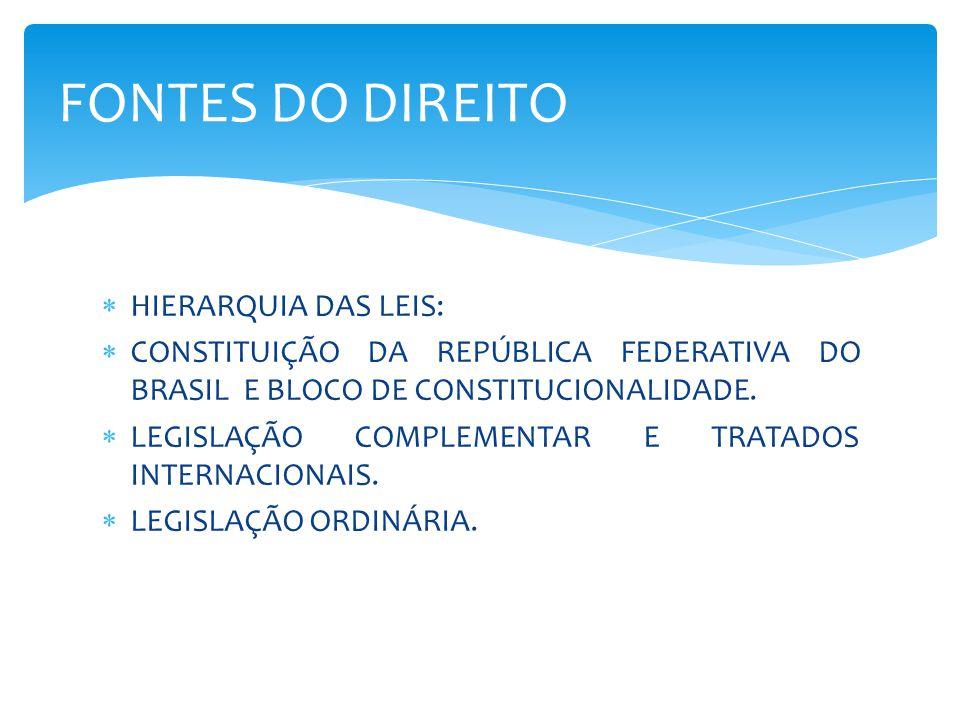  HIERARQUIA DAS LEIS:  CONSTITUIÇÃO DA REPÚBLICA FEDERATIVA DO BRASIL E BLOCO DE CONSTITUCIONALIDADE.