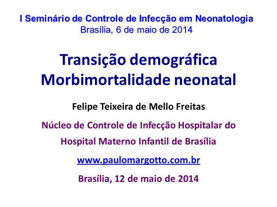 Transição demográfica Morbimortalidade neonatal Felipe Teixeira de Mello Freitas Núcleo de Controle de Infecção Hospitalar do Hospital Materno Infanti