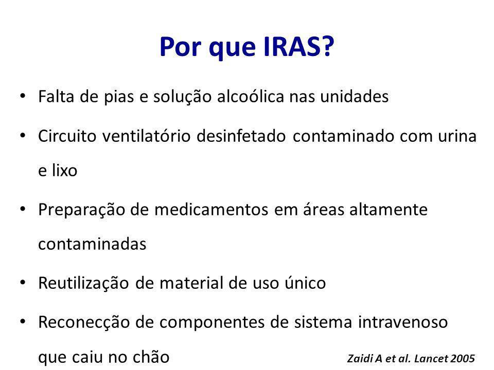 Por que IRAS? Falta de pias e solução alcoólica nas unidades Circuito ventilatório desinfetado contaminado com urina e lixo Preparação de medicamentos