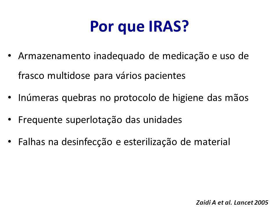 Por que IRAS? Armazenamento inadequado de medicação e uso de frasco multidose para vários pacientes Inúmeras quebras no protocolo de higiene das mãos