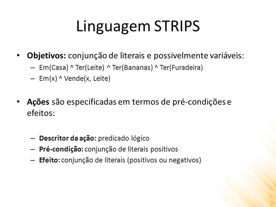 Linguagem STRIPS Objetivos: conjunção de literais e possivelmente variáveis: – Em(Casa) ^ Ter(Leite) ^ Ter(Bananas) ^ Ter(Furadeira) – Em(x) ^ Vende(x