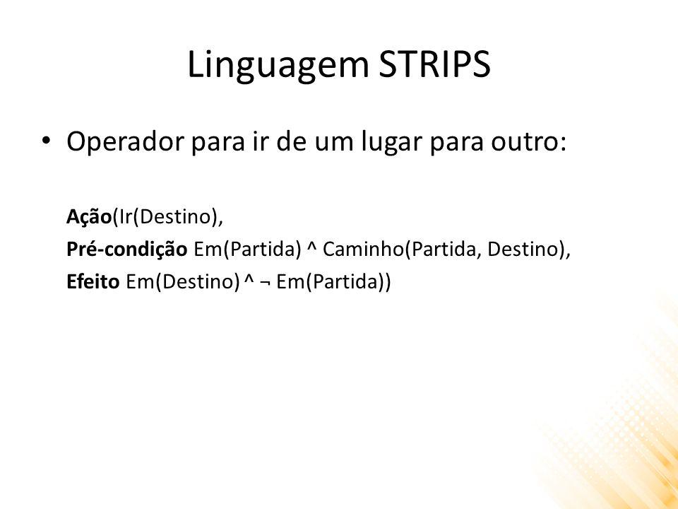 Linguagem STRIPS Operador para ir de um lugar para outro: Ação(Ir(Destino), Pré-condição Em(Partida) ^ Caminho(Partida, Destino), Efeito Em(Destino) ^