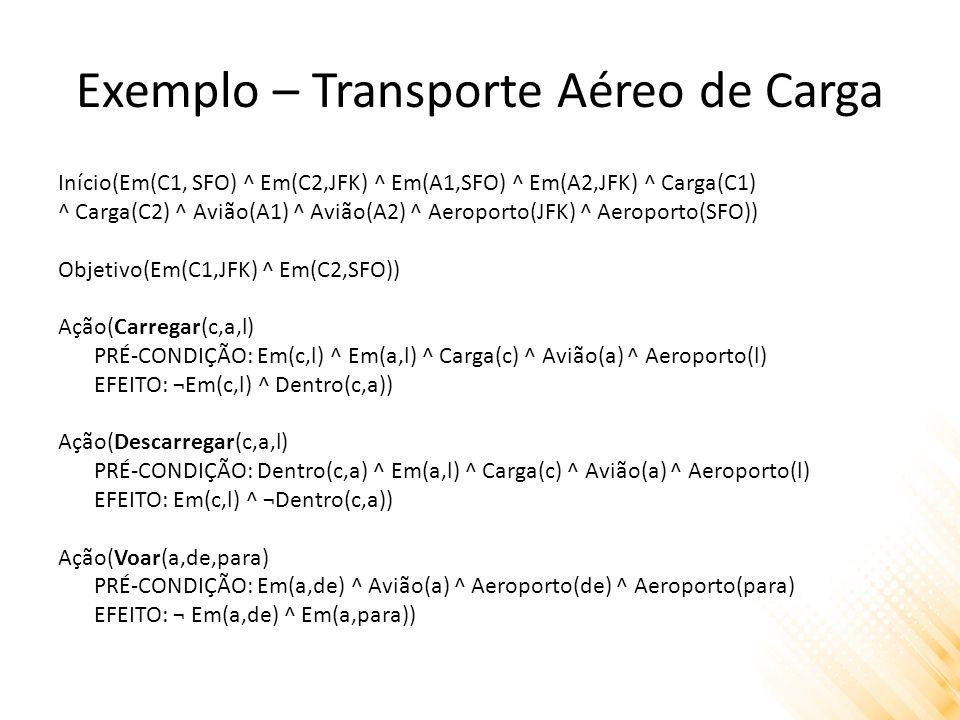 Exemplo – Transporte Aéreo de Carga Início(Em(C1, SFO) ^ Em(C2,JFK) ^ Em(A1,SFO) ^ Em(A2,JFK) ^ Carga(C1) ^ Carga(C2) ^ Avião(A1) ^ Avião(A2) ^ Aeroporto(JFK) ^ Aeroporto(SFO)) Objetivo(Em(C1,JFK) ^ Em(C2,SFO)) Ação(Carregar(c,a,l) PRÉ-CONDIÇÃO: Em(c,l) ^ Em(a,l) ^ Carga(c) ^ Avião(a) ^ Aeroporto(l) EFEITO: ¬Em(c,l) ^ Dentro(c,a)) Ação(Descarregar(c,a,l) PRÉ-CONDIÇÃO: Dentro(c,a) ^ Em(a,l) ^ Carga(c) ^ Avião(a) ^ Aeroporto(l) EFEITO: Em(c,l) ^ ¬Dentro(c,a)) Ação(Voar(a,de,para) PRÉ-CONDIÇÃO: Em(a,de) ^ Avião(a) ^ Aeroporto(de) ^ Aeroporto(para) EFEITO: ¬ Em(a,de) ^ Em(a,para))