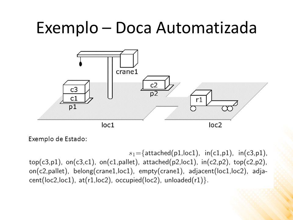 Exemplo – Doca Automatizada Exemplo de Estado: