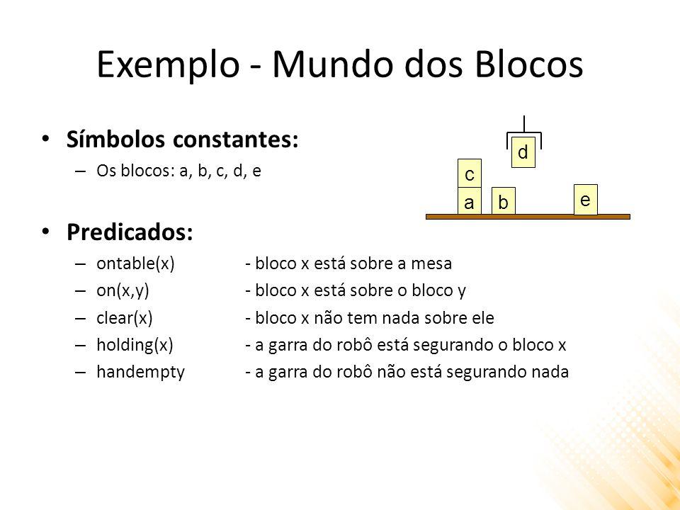 Exemplo - Mundo dos Blocos Símbolos constantes: – Os blocos: a, b, c, d, e Predicados: – ontable(x)- bloco x está sobre a mesa – on(x,y)- bloco x está sobre o bloco y – clear(x)- bloco x não tem nada sobre ele – holding(x)- a garra do robô está segurando o bloco x – handempty- a garra do robô não está segurando nada c ab e d