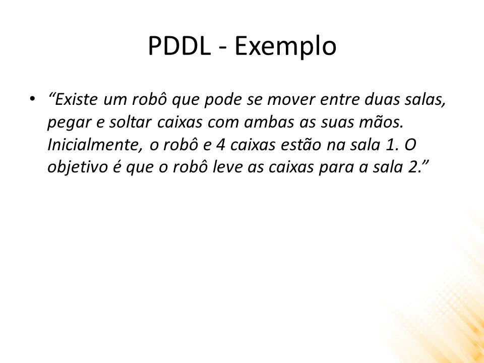 """PDDL - Exemplo """"Existe um robô que pode se mover entre duas salas, pegar e soltar caixas com ambas as suas mãos. Inicialmente, o robô e 4 caixas estão"""