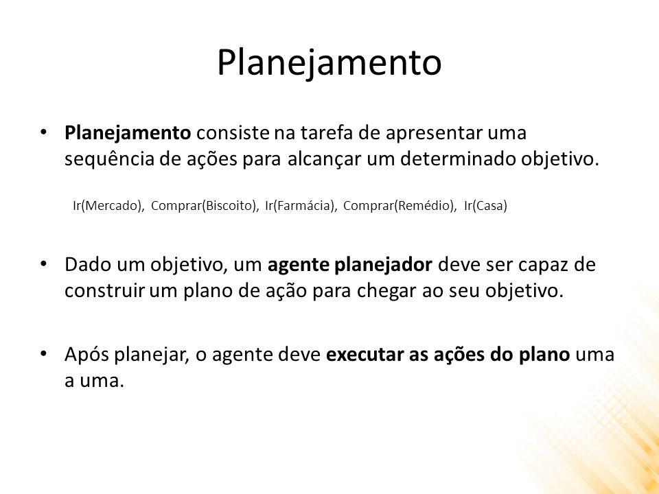 Planejamento Planejamento consiste na tarefa de apresentar uma sequência de ações para alcançar um determinado objetivo. Ir(Mercado), Comprar(Biscoito
