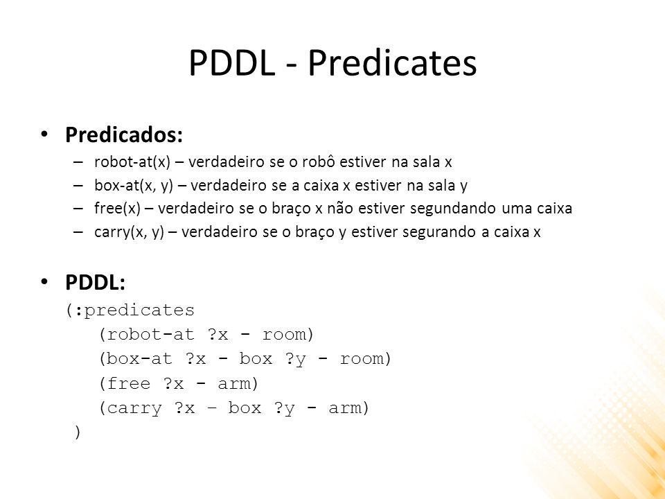 PDDL - Predicates Predicados: – robot-at(x) – verdadeiro se o robô estiver na sala x – box-at(x, y) – verdadeiro se a caixa x estiver na sala y – free(x) – verdadeiro se o braço x não estiver segundando uma caixa – carry(x, y) – verdadeiro se o braço y estiver segurando a caixa x PDDL: (:predicates (robot-at ?x - room) (box-at ?x - box ?y - room) (free ?x - arm) (carry ?x – box ?y - arm) )