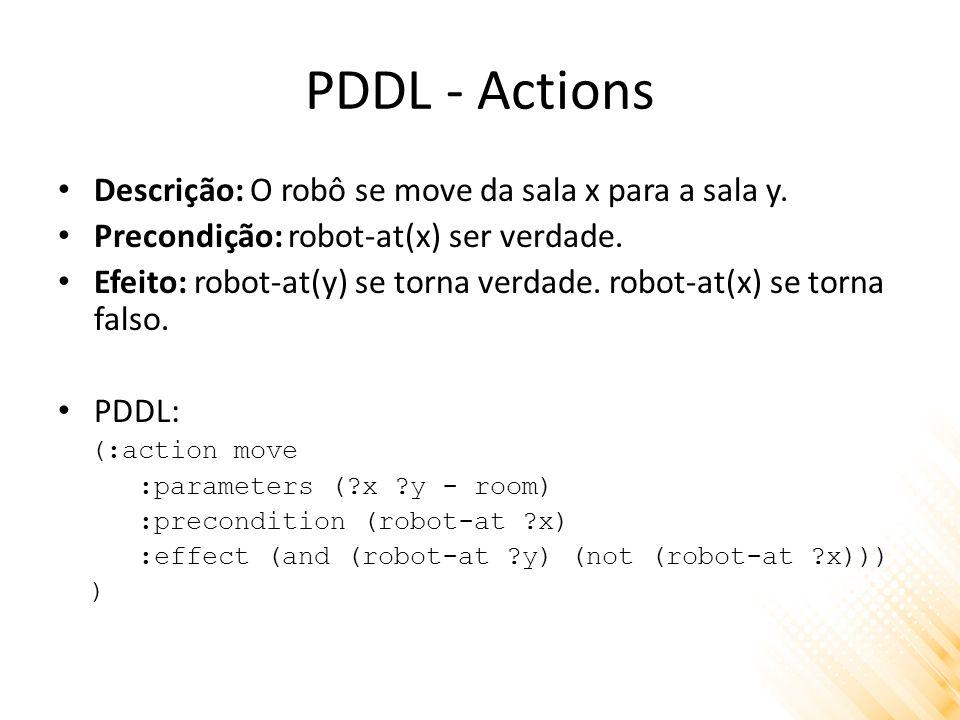 PDDL - Actions Descrição: O robô se move da sala x para a sala y. Precondição: robot-at(x) ser verdade. Efeito: robot-at(y) se torna verdade. robot-at