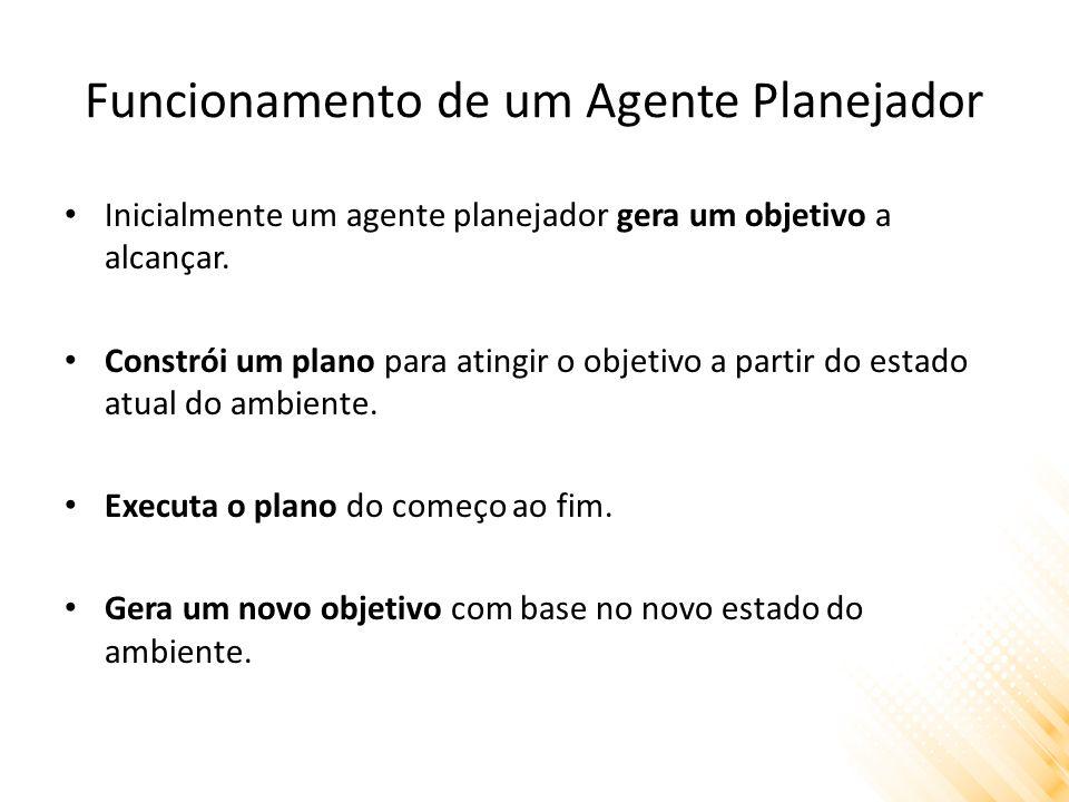 Funcionamento de um Agente Planejador Inicialmente um agente planejador gera um objetivo a alcançar.