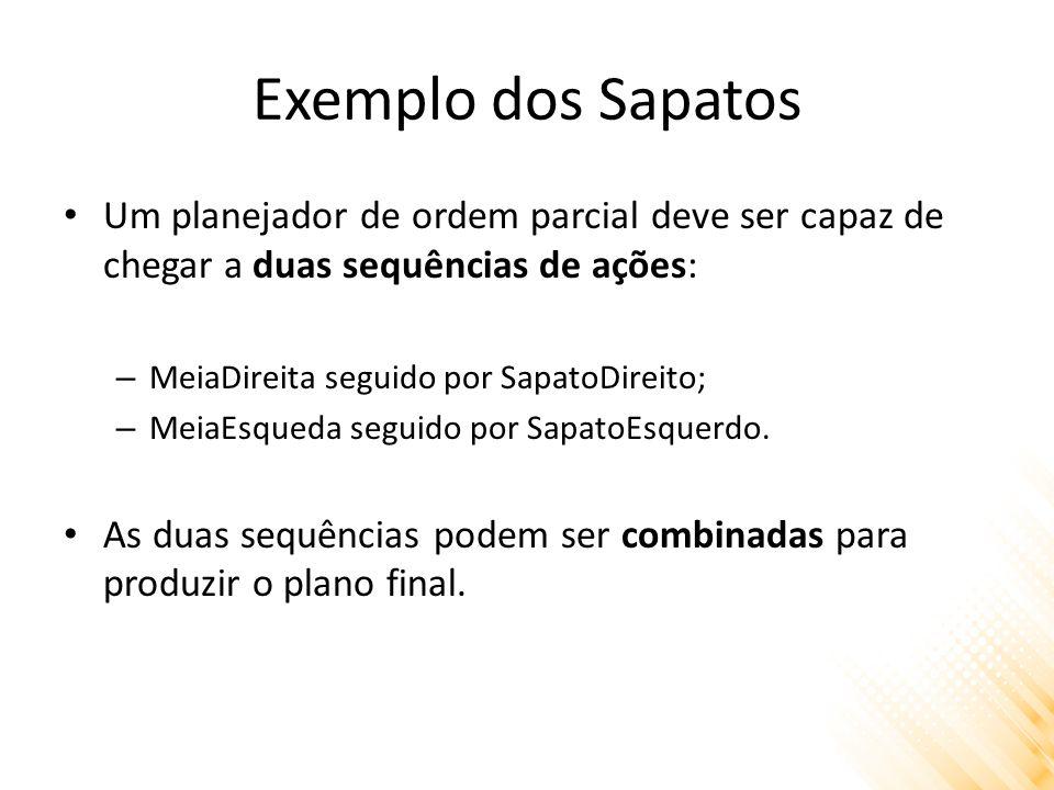 Exemplo dos Sapatos Um planejador de ordem parcial deve ser capaz de chegar a duas sequências de ações: – MeiaDireita seguido por SapatoDireito; – MeiaEsqueda seguido por SapatoEsquerdo.