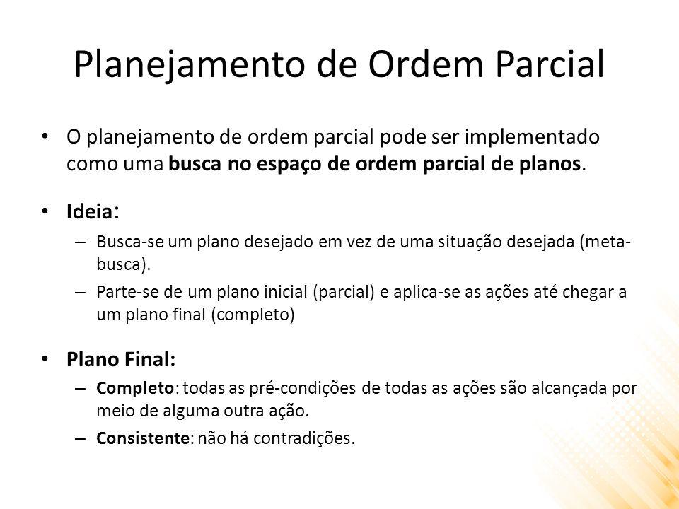 Planejamento de Ordem Parcial O planejamento de ordem parcial pode ser implementado como uma busca no espaço de ordem parcial de planos. Ideia : – Bus