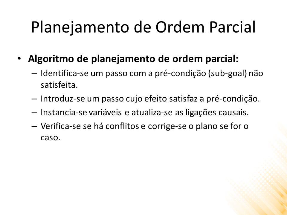 Planejamento de Ordem Parcial Algoritmo de planejamento de ordem parcial: – Identifica-se um passo com a pré-condição (sub-goal) não satisfeita.