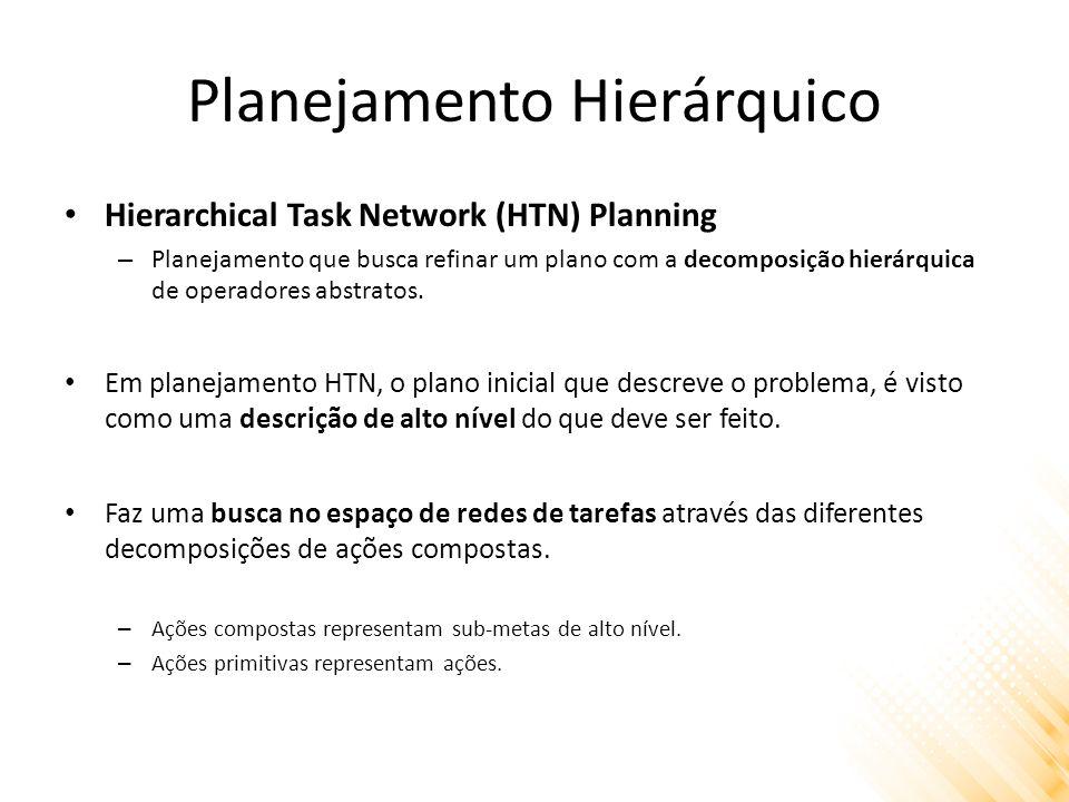 Planejamento Hierárquico Hierarchical Task Network (HTN) Planning – Planejamento que busca refinar um plano com a decomposição hierárquica de operadores abstratos.