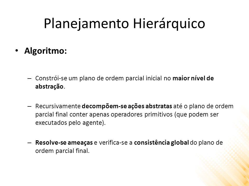 Planejamento Hierárquico Algoritmo: – Constrói-se um plano de ordem parcial inicial no maior nível de abstração.