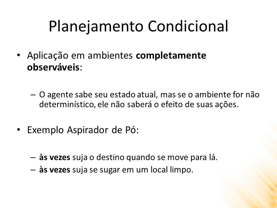 Planejamento Condicional Aplicação em ambientes completamente observáveis: – O agente sabe seu estado atual, mas se o ambiente for não determinístico, ele não saberá o efeito de suas ações.