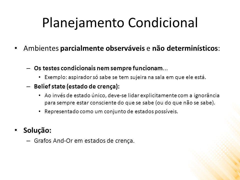 Planejamento Condicional Ambientes parcialmente observáveis e não determinísticos: – Os testes condicionais nem sempre funcionam... Exemplo: aspirador