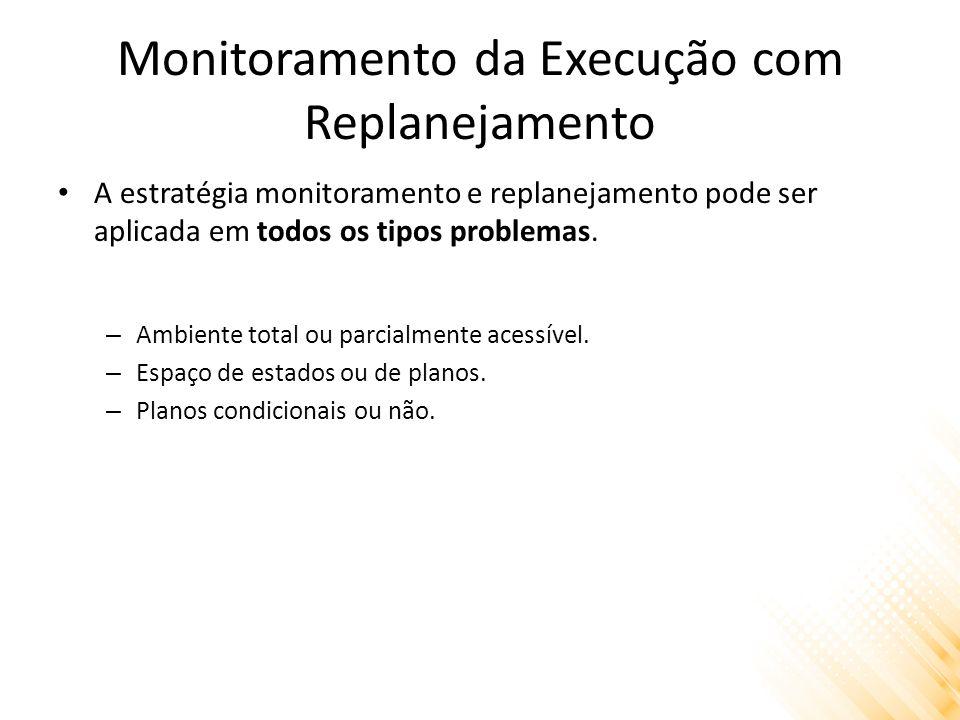 Monitoramento da Execução com Replanejamento A estratégia monitoramento e replanejamento pode ser aplicada em todos os tipos problemas.