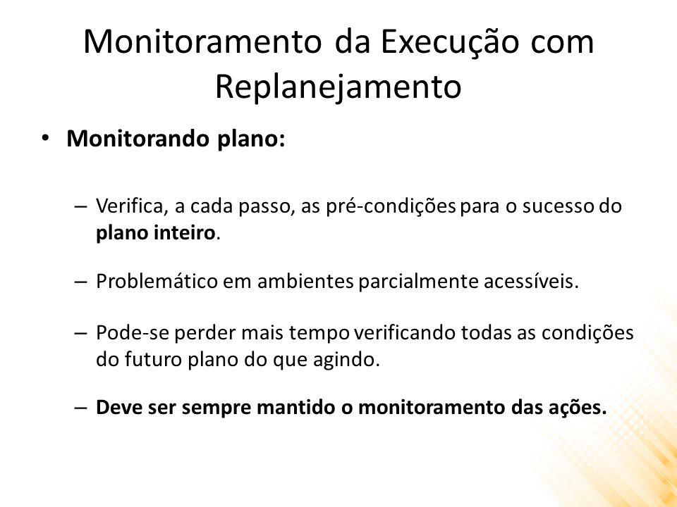 Monitoramento da Execução com Replanejamento Monitorando plano: – Verifica, a cada passo, as pré-condições para o sucesso do plano inteiro.