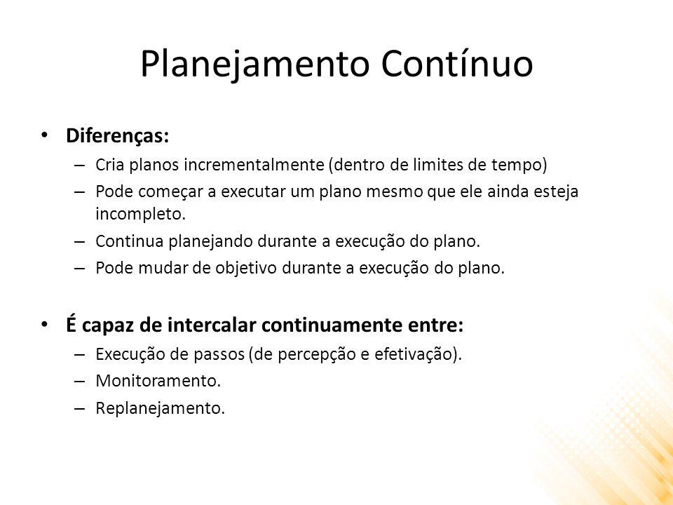 Planejamento Contínuo Diferenças: – Cria planos incrementalmente (dentro de limites de tempo) – Pode começar a executar um plano mesmo que ele ainda esteja incompleto.