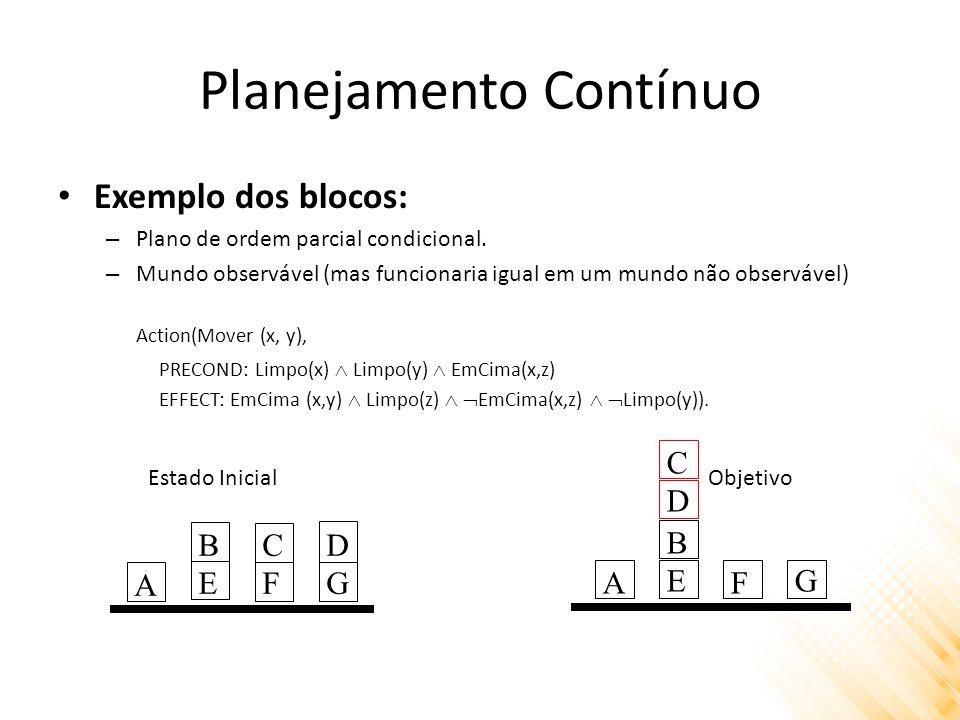 Planejamento Contínuo Exemplo dos blocos: – Plano de ordem parcial condicional. – Mundo observável (mas funcionaria igual em um mundo não observável)