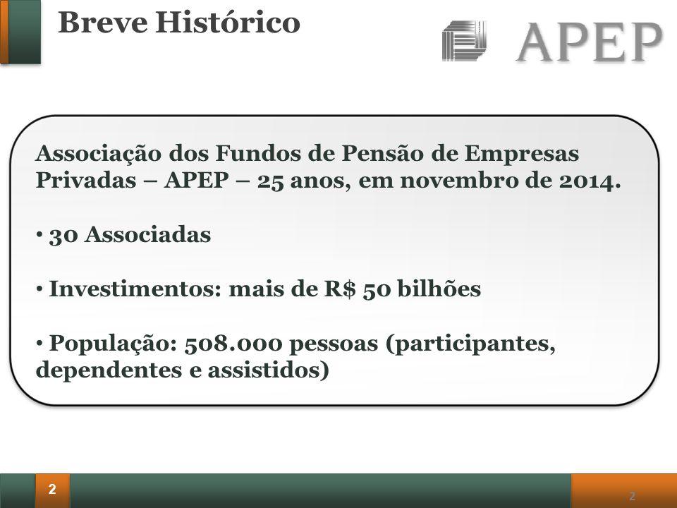 2 2 Associação dos Fundos de Pensão de Empresas Privadas – APEP – 25 anos, em novembro de 2014. 30 Associadas Investimentos: mais de R$ 50 bilhões Pop
