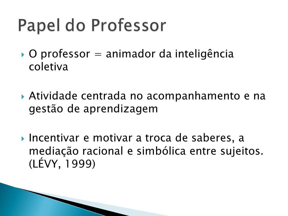  O professor = animador da inteligência coletiva  Atividade centrada no acompanhamento e na gestão de aprendizagem  Incentivar e motivar a troca de