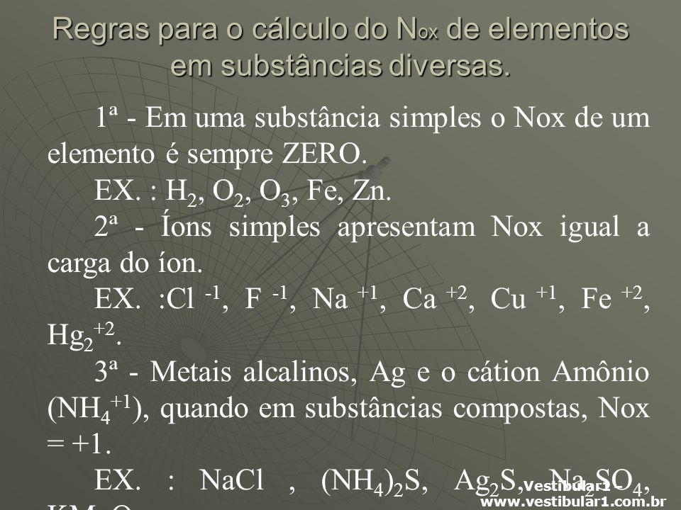 Vestibular1 – www.vestibular1.com.br 4ª - Metais alcalinos Terrosos, Zn e Cd, quando em substâncias compostas, apresentam Nox = +2.