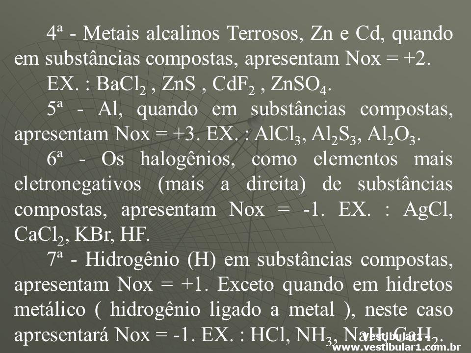 Vestibular1 – www.vestibular1.com.br Balancei as equações abaixo MnO 2 + FeSO 4 + H 2 SO 4  MnSO 4 + Fe 2 (SO 4 ) 3 + H 2 O KCl + KClO 4  KClO 3 Mn 3 O 4 + Al  Al 2 O 3 + Mn K 2 Cr 2 O 7 + HCl  KCl + CrCl 3 + Cl 2 + H 2 O H 2 SO 4 + KMnO 4 + H 2 O 2  K 2 SO 4 + MnSO 4 + H 2 O + O 2