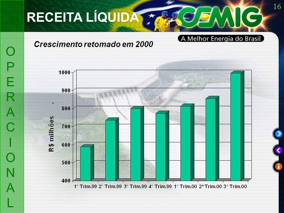 16 Crescimento retomado em 2000 RECEITA LÍQUIDA OPERACIONALOPERACIONAL